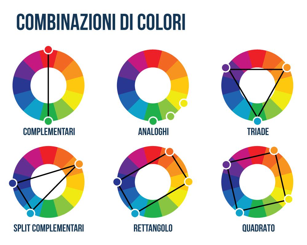 combinazione di colori complementari